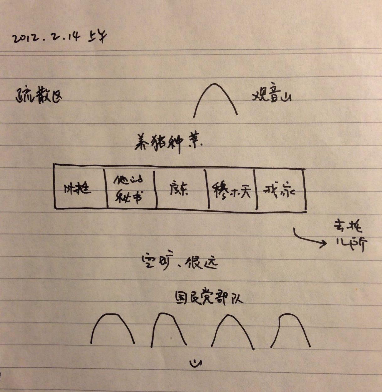 手繪的位置圖,一排麻吉房,周圍是山。